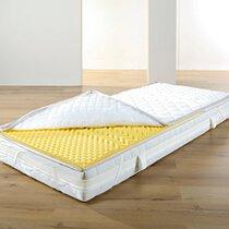 erholsamer schlafen bettwaren online kaufen. Black Bedroom Furniture Sets. Home Design Ideas